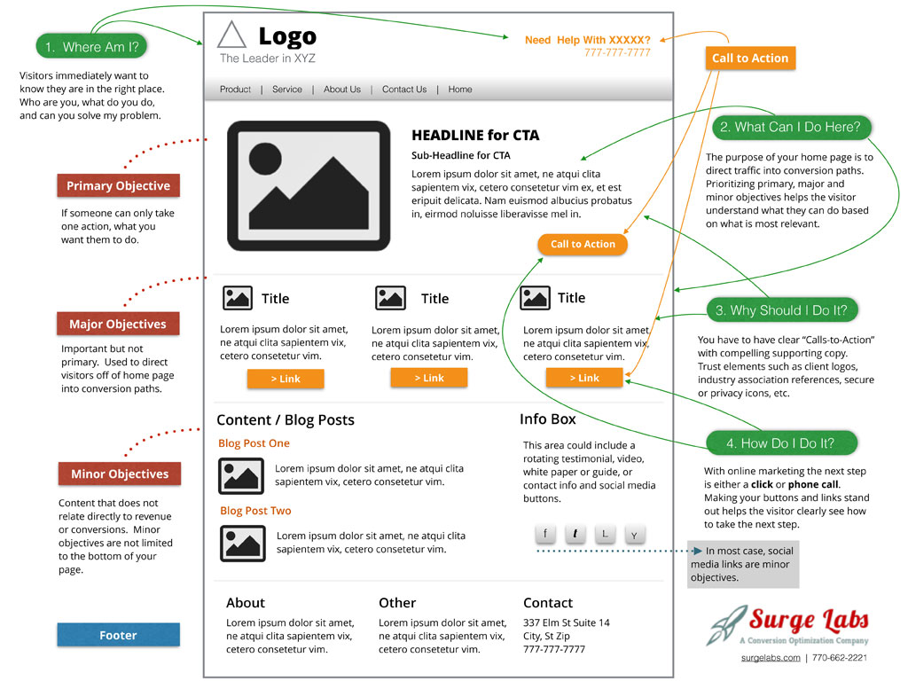 diagram-of-an-optimized-page-infographic