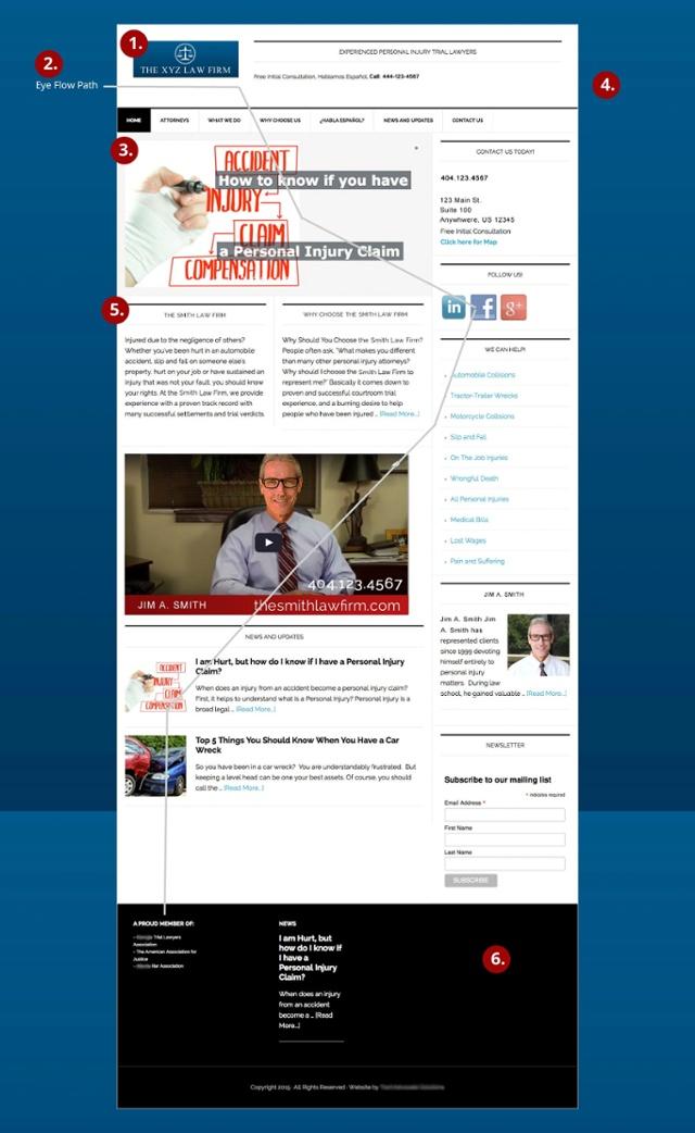 Bad Vs Good Website Design And Development Surge Labs